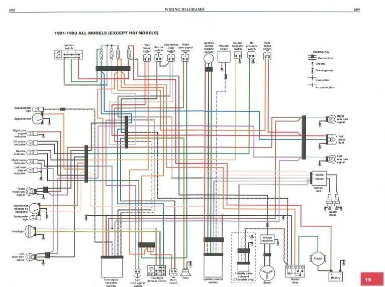Harley Davidson Fxst Wiring Diagram - Goodman Ac Compressor Wiring Diagram  for Wiring Diagram Schematics | 99 Softail Standard Wiring Diagram |  | Wiring Diagram Schematics